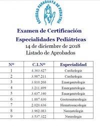 Examen de Certificación – listado de aprobados